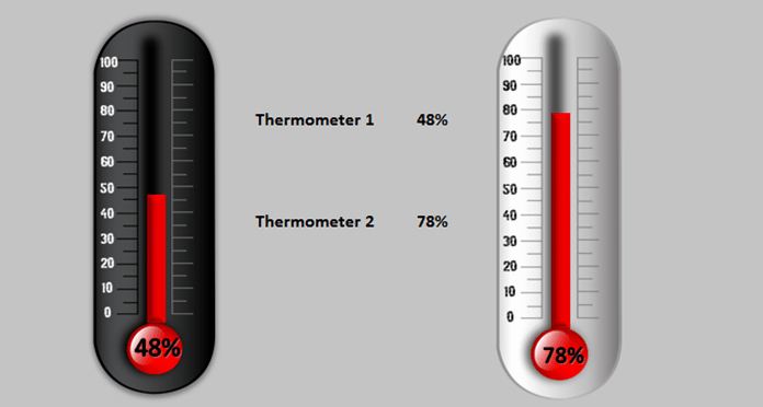 Fundraising thermometer Template Excel Elegant Free Dashboard Wid S Advanced Excel Wid Pack