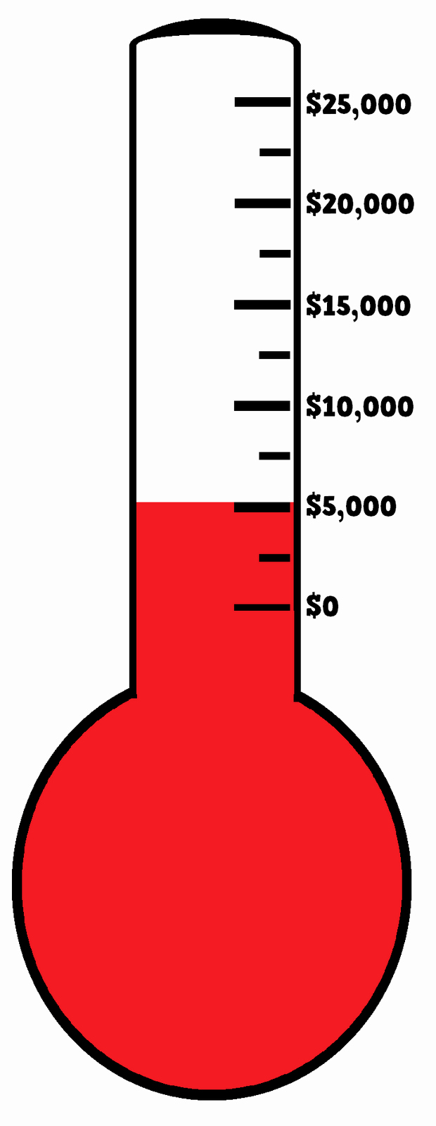 Fundraising thermometer Template Excel Fresh Free Blank Fundraising thermometer Template Download Free