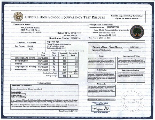 Ged Certificate Template Download Best Of 7 Fake Ged Transcripts Free Download Word Pdf format