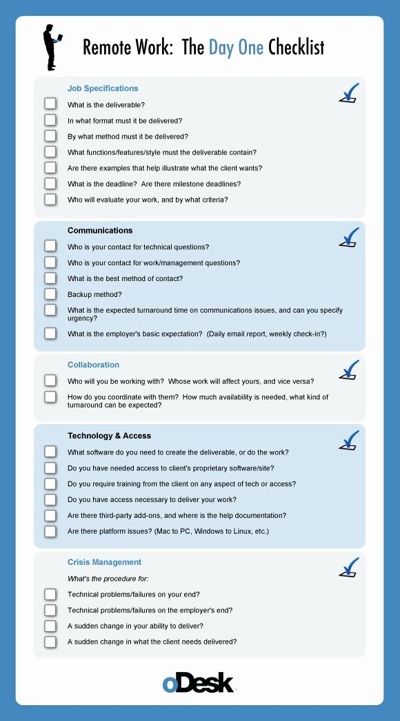 General Contractor Checklist Template New Contractor Checklist Getting Started Right Upwork Blog