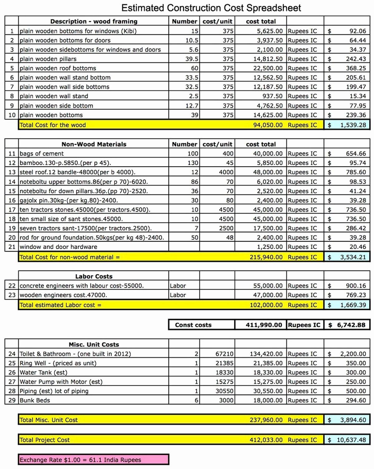 General Contractor Checklist Template Unique Construction Estimate Template Free