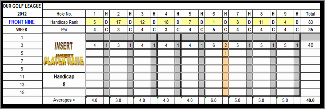 Golf Scorecard Template Awesome Excel Spreadsheets Help Free Golf Scorecard Spreadsheet