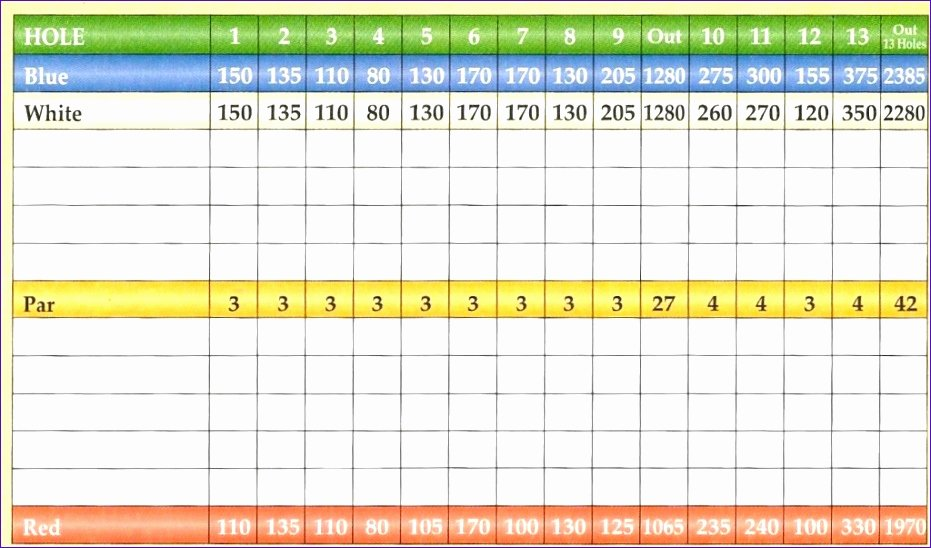 Golf Scorecard Template Excel Awesome 6 Golf Scorecard Template Excel Exceltemplates