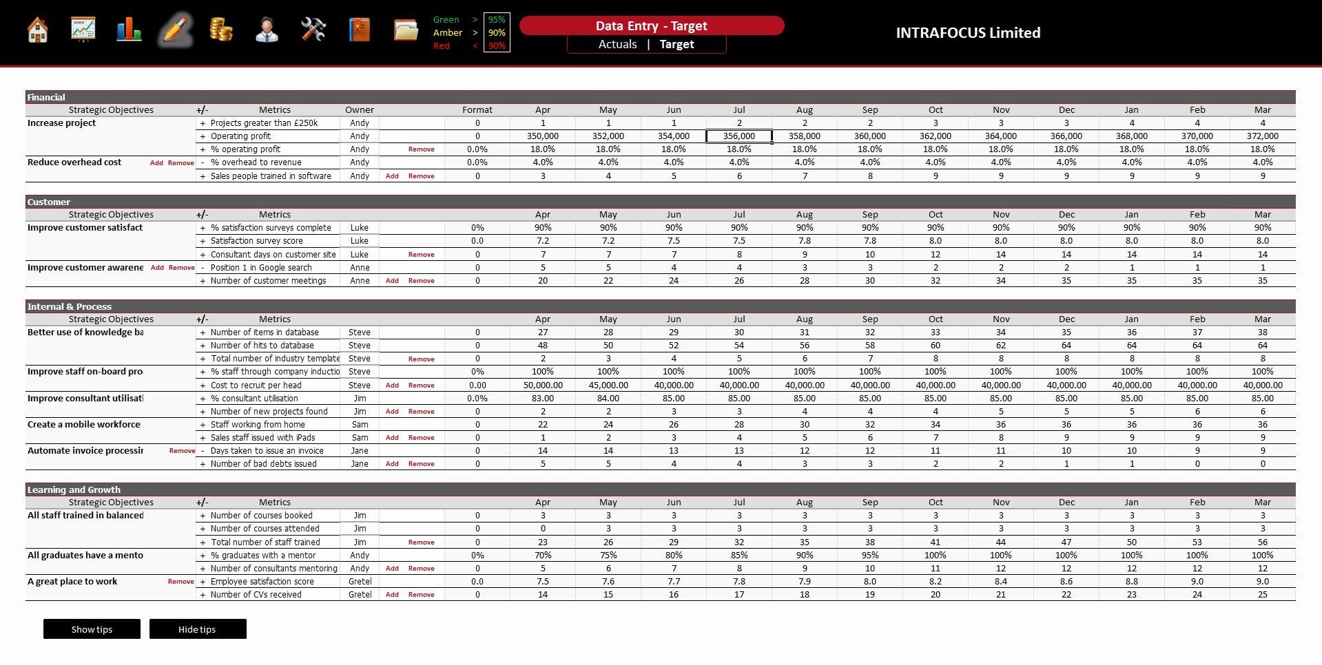Golf Scorecard Template Excel Inspirational Scorecard Templates In Excel
