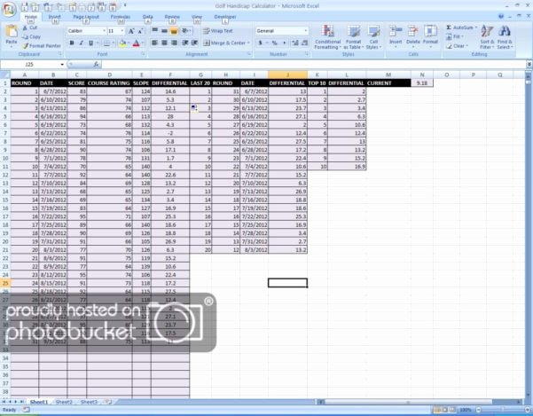 Golf Scorecard Template Excel Unique Golf League Handicap Spreadsheet Google Spreadshee Golf