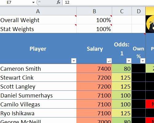 Golf Scorecard Template Excel Unique Golf Stats Worksheet Excel Excel Spreadsheets