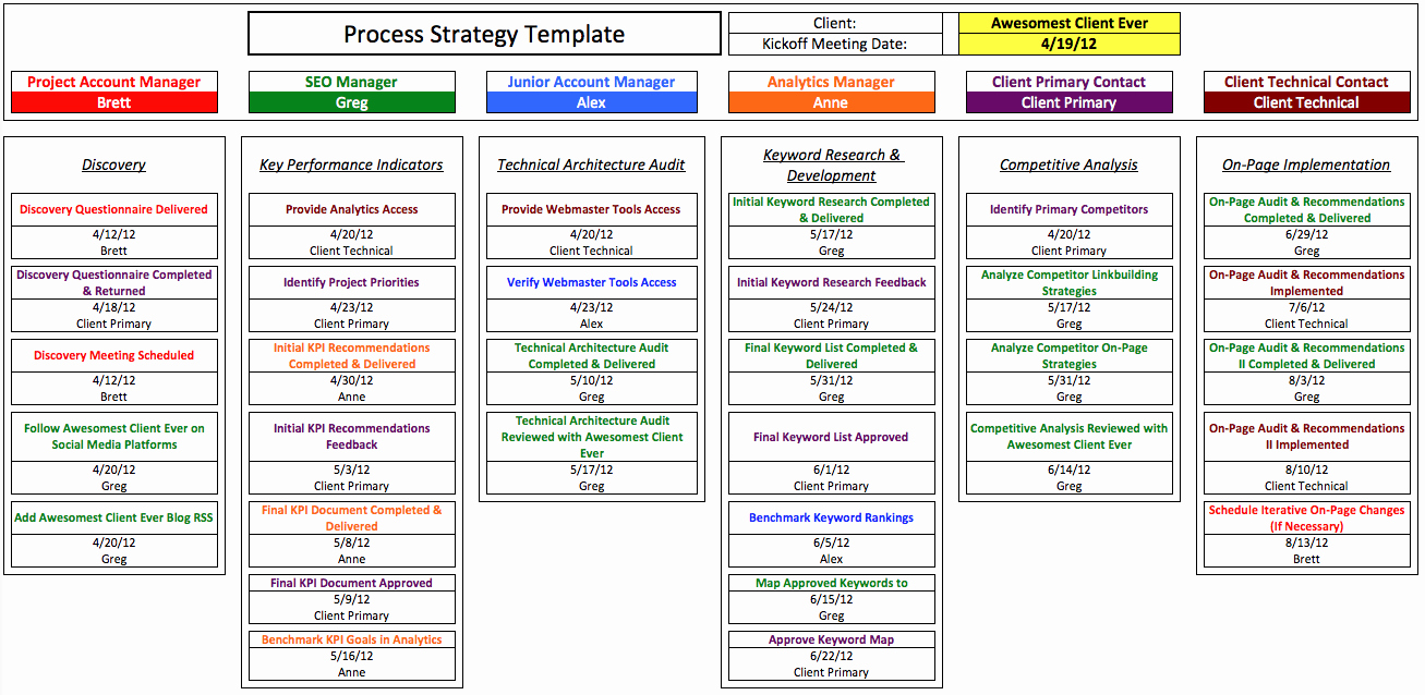 Google Docs Itinerary Template Luxury Business Plan Template Google Docs