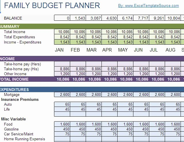 Google Sheets Travel Itinerary Template Fresh 10 Money Management tools Inside Google Drive You Should