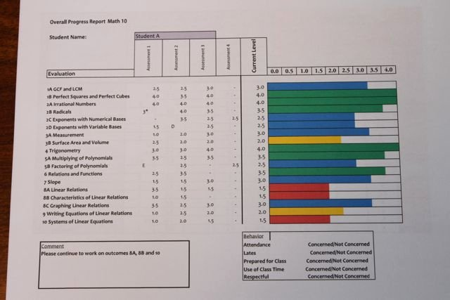 Grade Progress Report Template Luxury I Am A Teacher This is My Journey Progress Reports