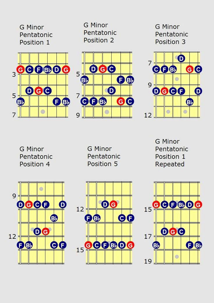 Guitar Lesson Gift Certificate Template Fresh 1000 Ideas About Gift Certificates On Pinterest
