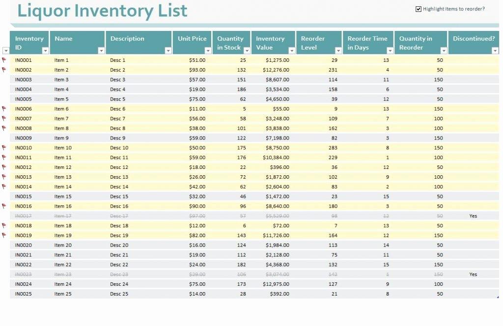Gun Inventory Template Inspirational Gun Inventory Spreadsheet