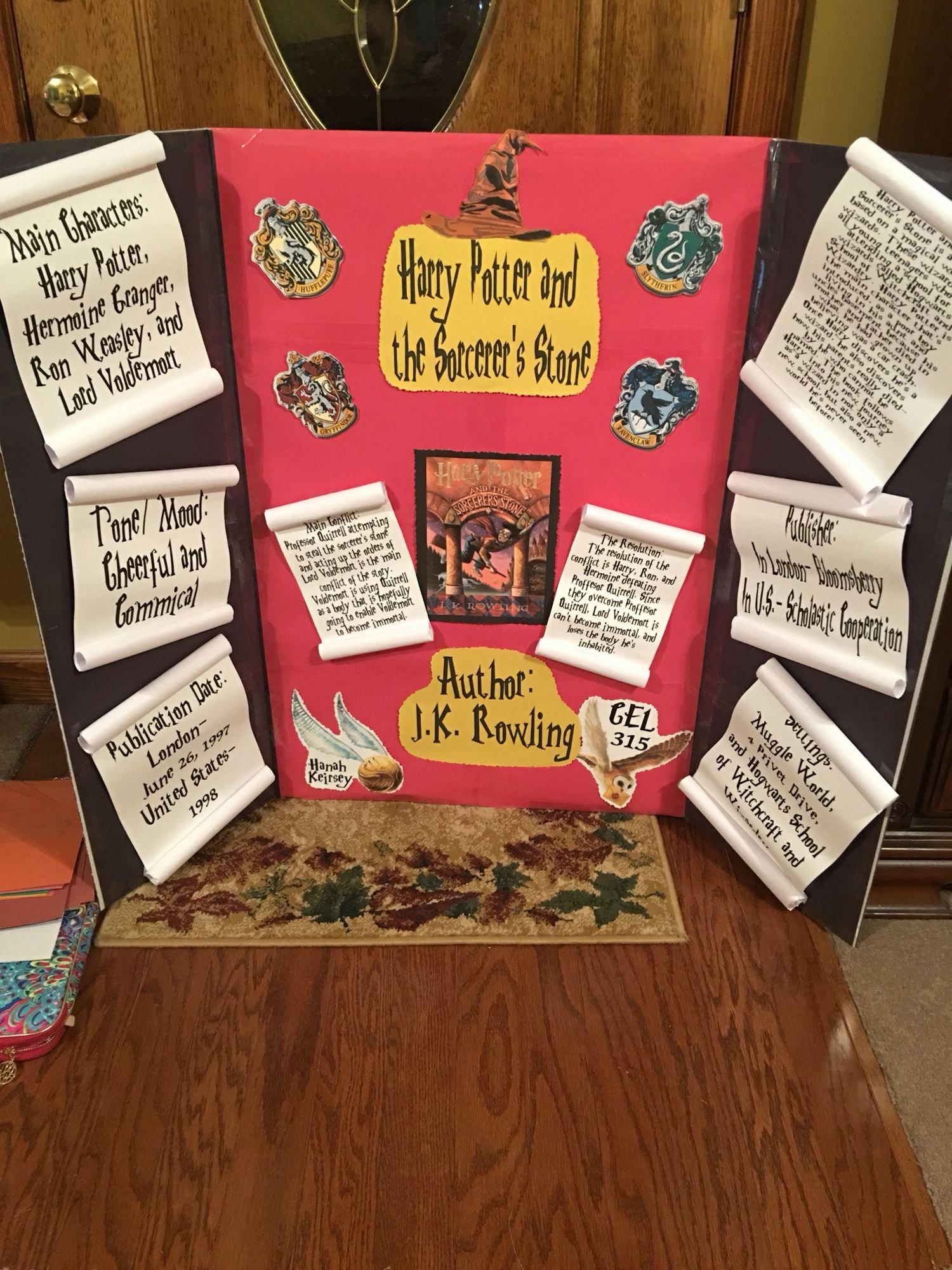 Harry Potter Google Slides theme Best Of Harry Potter Reading Fair Board