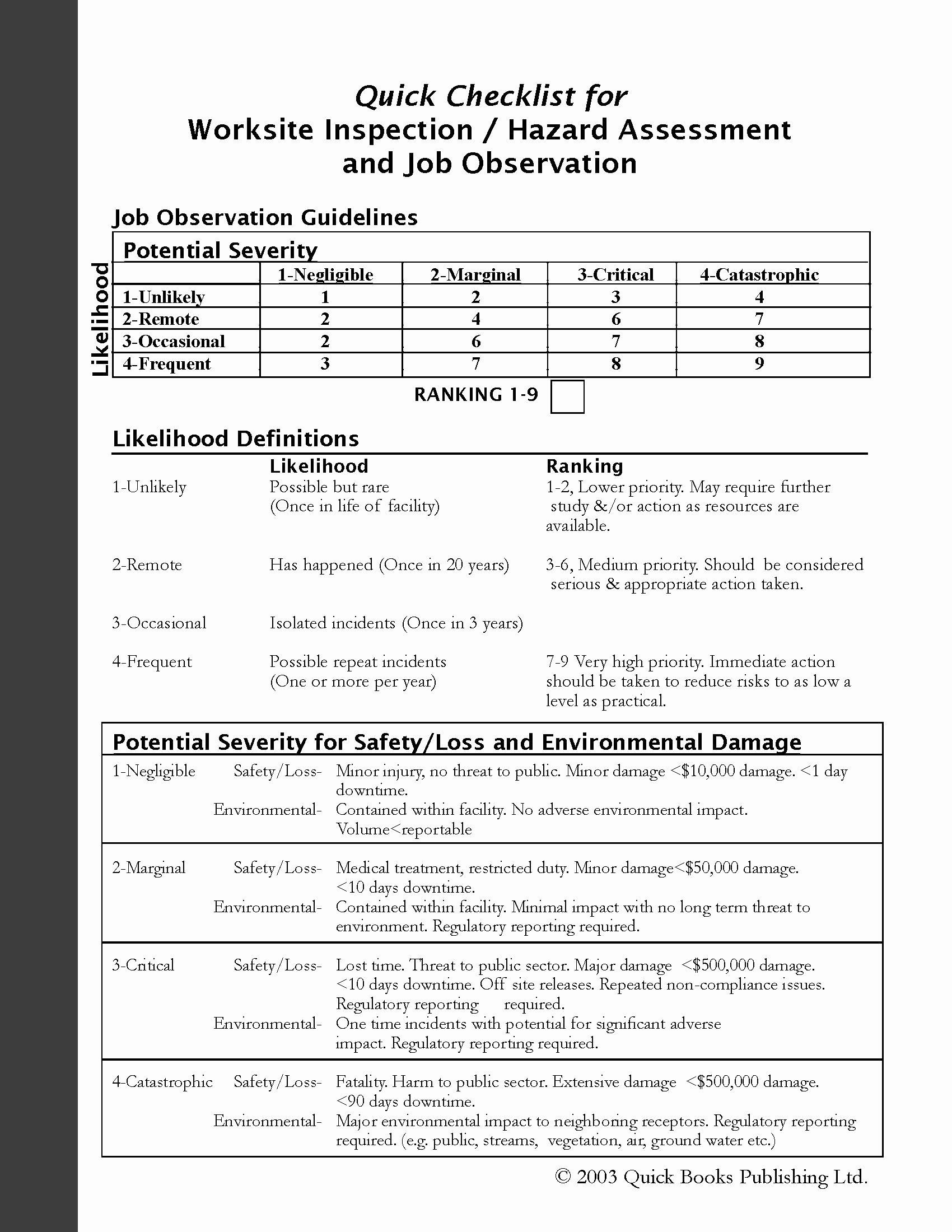 Hazard Analysis form Awesome Worksite Inspection Hazard assessment Checklist