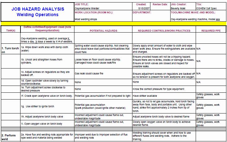 Hazard Analysis form Best Of Contoh Job Safety Analysis Pengelasan