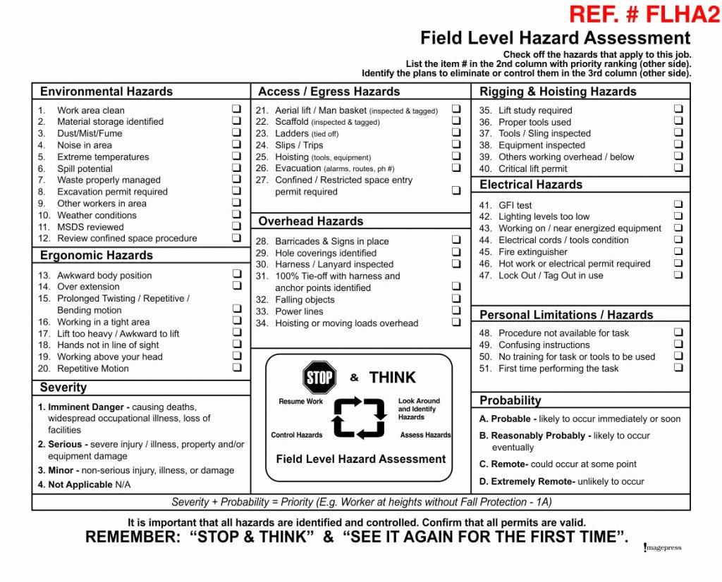 Hazard Analysis form Best Of Index Of Cdn 2 2015 87