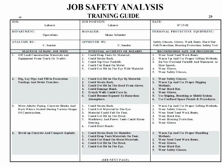 Hazard Analysis form Best Of Sample Confined Space Job Hazard Analysis