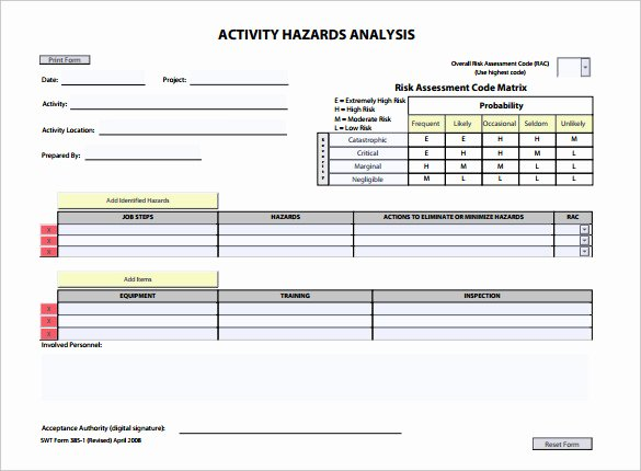 Hazard Analysis form Elegant 16 Hazard Analysis Templates Ai Psd Google Docs