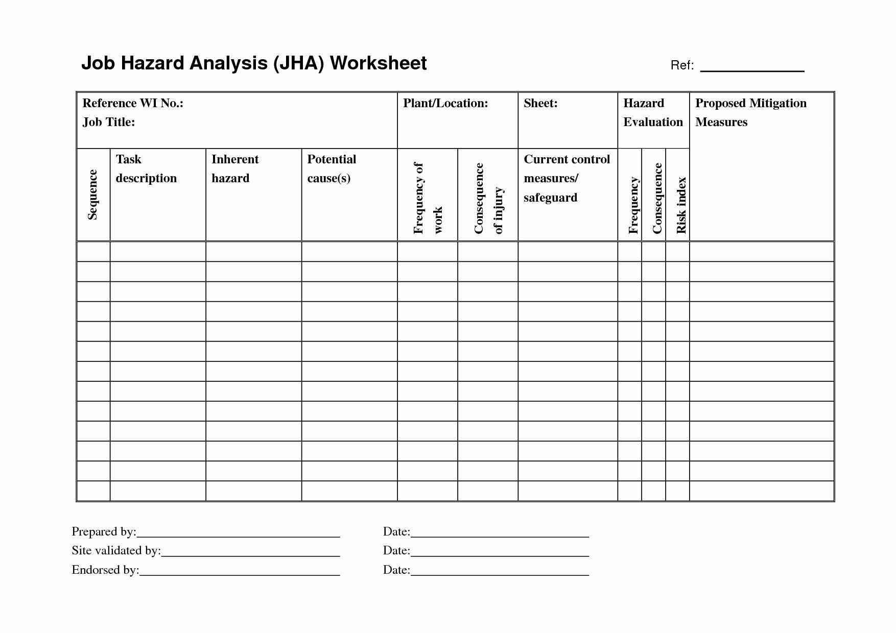 Hazard Analysis form Lovely Worksheet Job Hazard Analysis Worksheet Hunterhq Free