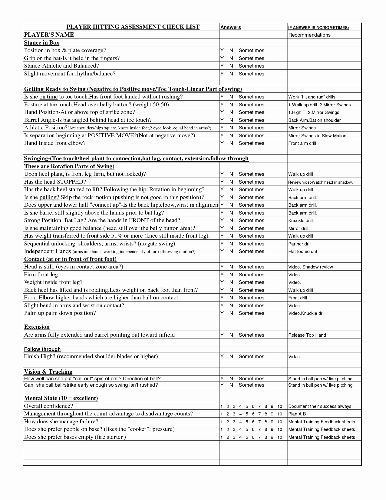 Head to toe assessment Template Fresh Physical Nursing assessment Template to Pin On