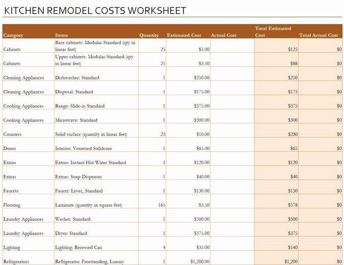 Home Renovation Checklist Template Luxury Kitchen Remodel Cost Calculator
