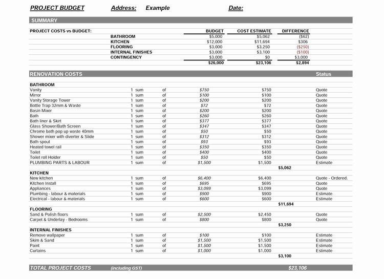 Home Renovation Project Plan Template Excel Fresh Bud – Running the Numbers