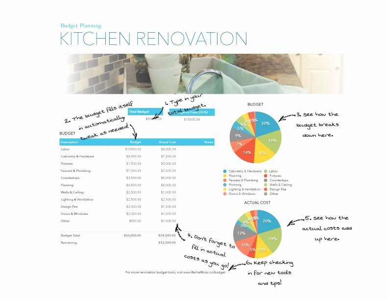 Home Renovation Project Plan Template Excel Fresh Preparing A Bud for Your Next Remodel