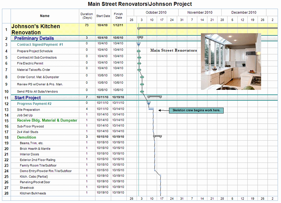 Home Renovation Project Plan Template Excel Inspirational Free Project Management Templates for Construction