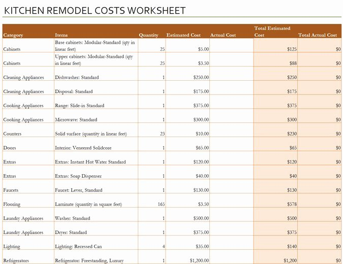 Home Renovation Project Plan Template Excel Inspirational Kitchen Remodel Cost Calculator