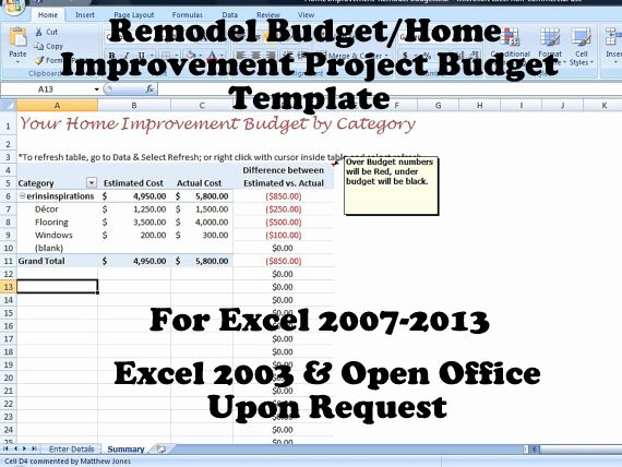 Home Renovation Project Plan Template Excel Luxury Remodel Bud Improvement Project Bud Template for Home
