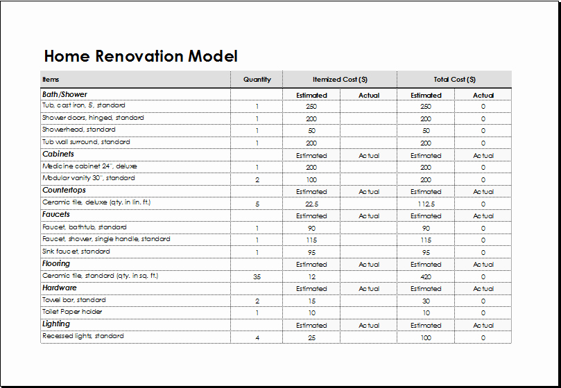 Home Renovation Project Plan Template Excel New Home Renovation Model Template for Excel