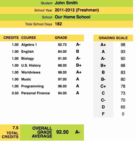 Homeschool Grading Template Elegant Free Gradebook & Record Keeping Spreadsheet Template for