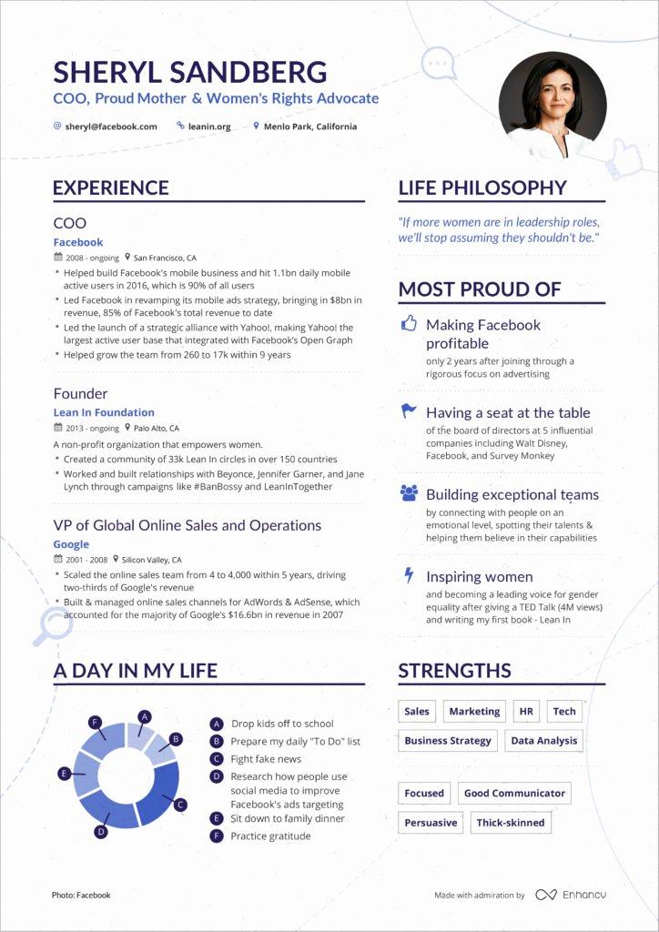 How to Cancel Resume now Luxury Sheryl Sandberg Personal Resume Enhancv