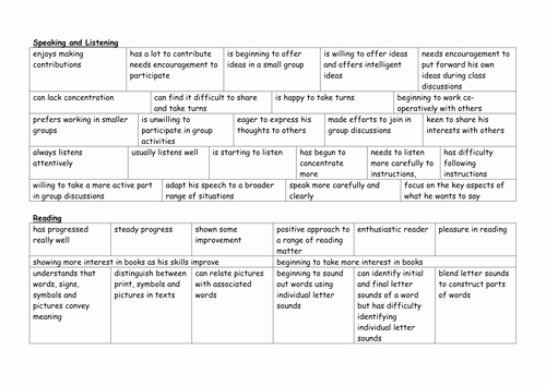 Hurt Feelings Report Template Beautiful Sample Ments for Report Cards by Teachie Teaching