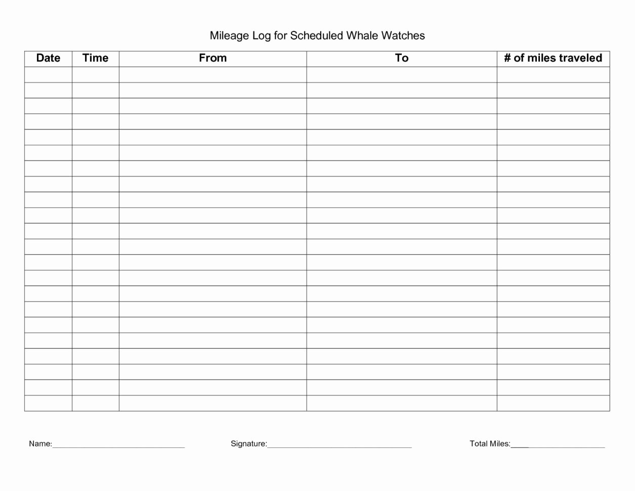 Ifta Trip Sheets Template Awesome Free ifta Mileage Spreadsheet Google Spreadshee Free ifta