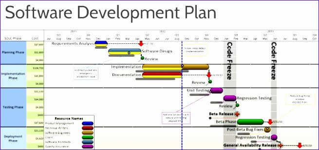 Implementation Plan Template Excel Lovely 9 Implementation Plan Template Excel Exceltemplates