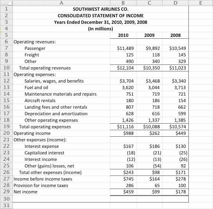 Income Statement Template Word Awesome 9 In E Statement Templates Word Excel Pdf formats