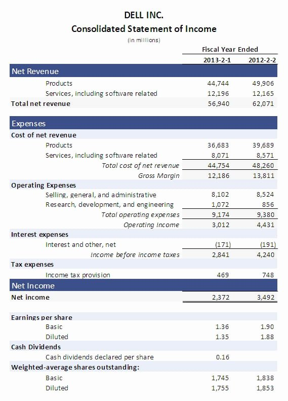 Income Statement Template Word Beautiful 9 In E Statement Templates Word Excel Pdf formats