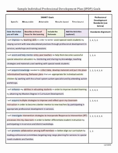 Individual Professional Development Plan Sample Inspirational Professional Growth Plan Template for Teachers Cover