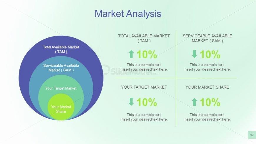 Industry Analysis Sample Beautiful Market Analysis Ppt Diagram Slidemodel