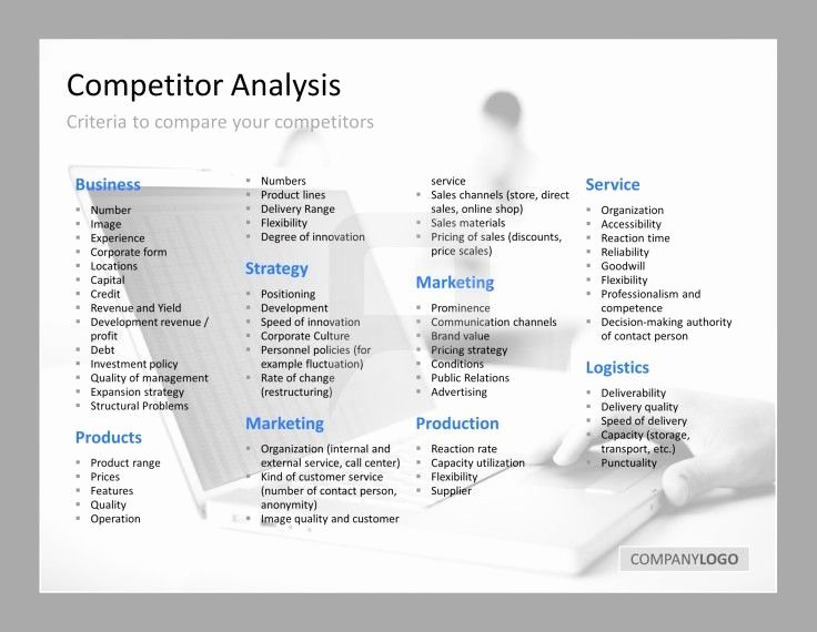 Industry Analysis Sample Fresh 88 Best Business Strategy Powerpoint Templates Images