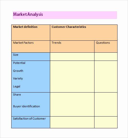 Industry Analysis Sample Luxury 20 Analysis Templates