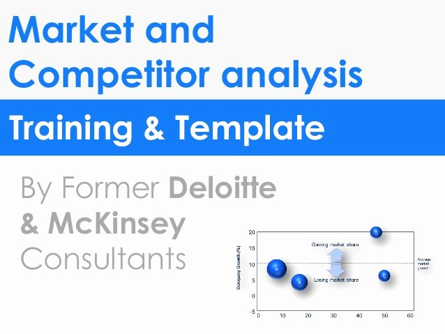 Industry Analysis Sample Unique Market & Petitor Analysis Template In Ppt