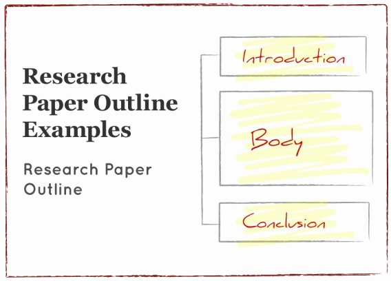 Informative Research Paper Outline Fresh Learn How You Should Write Your Research Paper Outline