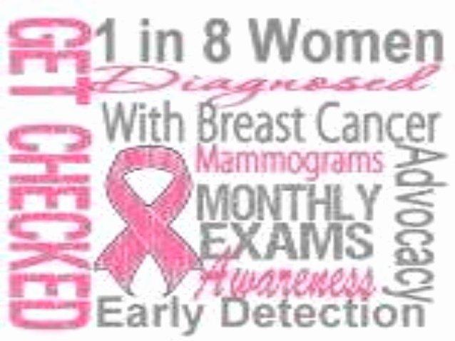 Informative Speech On Breast Cancer Inspirational Informative Speech Powerpoint