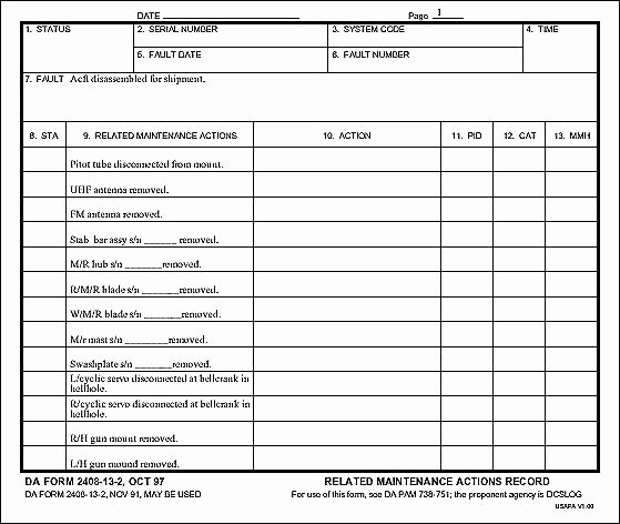 Inspection Log Sheet Beautiful Daily Vehicle Inspection Checklist form