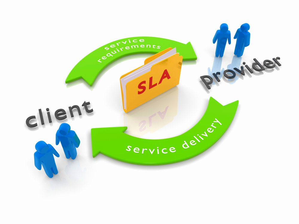 Internal Service Level Agreement Template Awesome Service Level Agreements Clarifying the Concept
