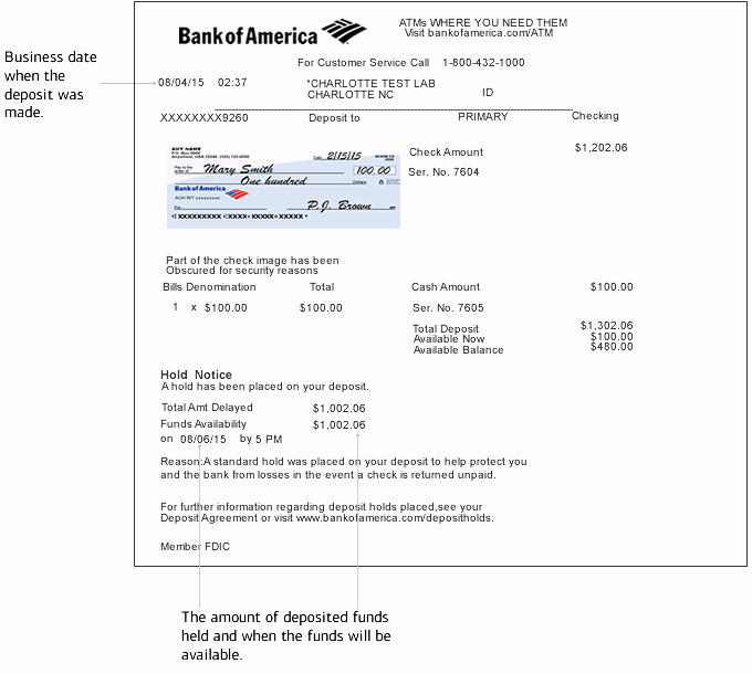 International Wire Transfer form Template Fresh Account Information and Access Faqs Bank Of America