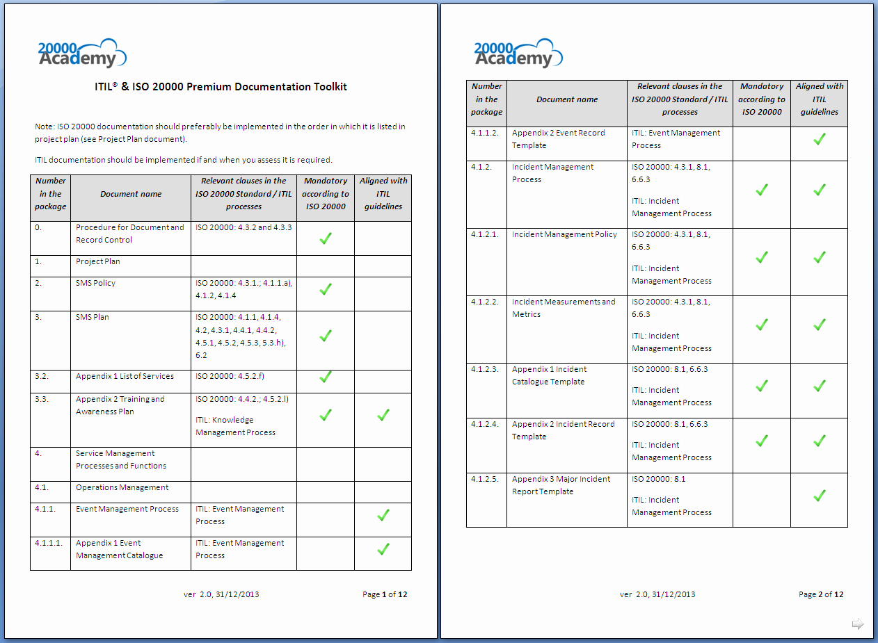 Iso Process Template Lovely Itil & iso Premium Documentation toolkit