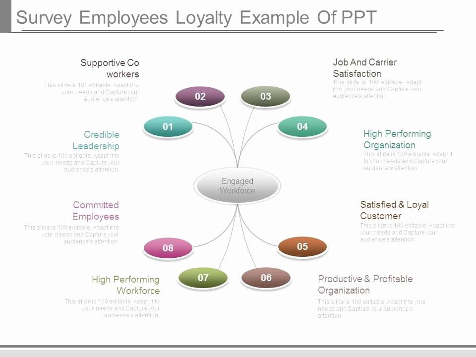 It Infrastructure Site Survey Template Awesome Survey Employees Loyalty Example Ppt