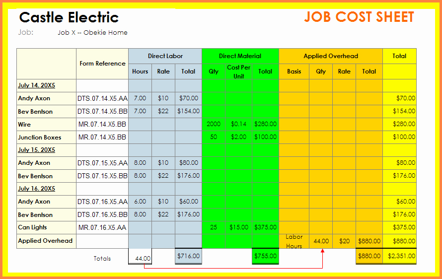 Job Cost Sheet Template Awesome 9 Construction Job Costing Spreadsheet